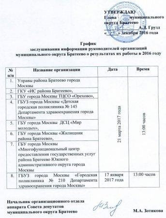 График заслушивания информации руководителей организаций муниципального округа Братеево о результатах их работы в 2016 году