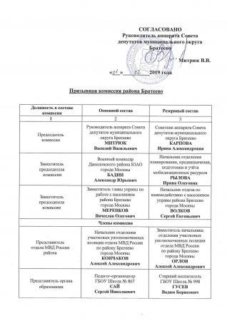 Состав призывной комиссии 2019 год